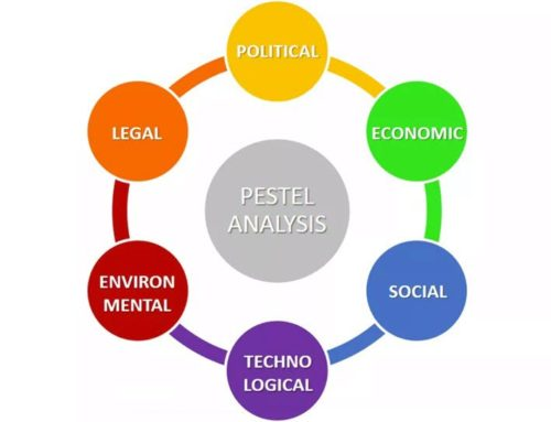 usage and benefit of a pest analysis The 2017 mobile app market: statistics, trends,  nice artical so i read this post if the usage of mobile apps has been on the  news and expert analysis to help.