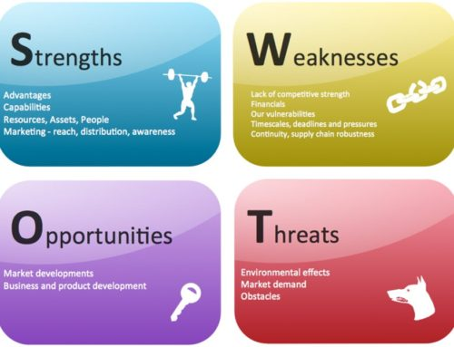 SWOT Analysis for Restaurant and Hotel Business