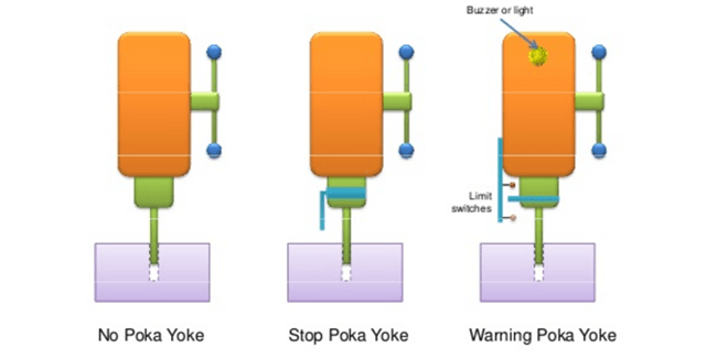 poka yoke examples in manufacturing