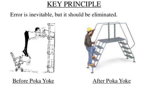 poka yoke principle
