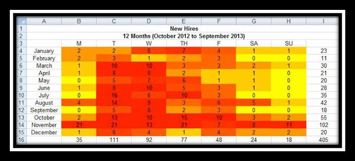 Excel Risk Heat Map