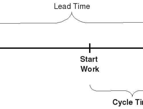 The Difference Between Lead Time vs Cycle Time