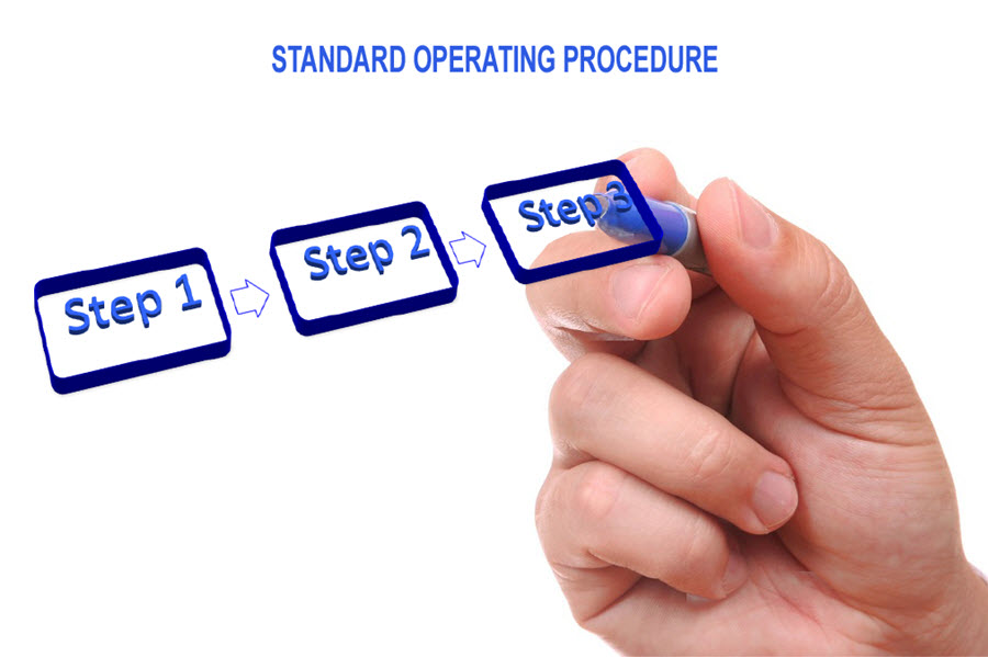 standard operating procedure for production