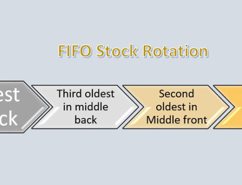 Stock Rotation and Why It Is Important