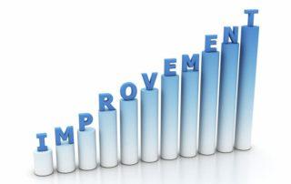 ways to improve quality control