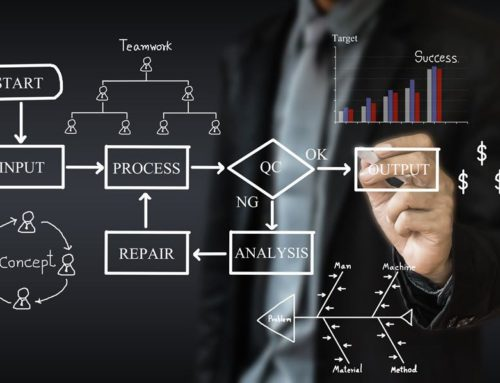 Benefits of Business Process Improvement