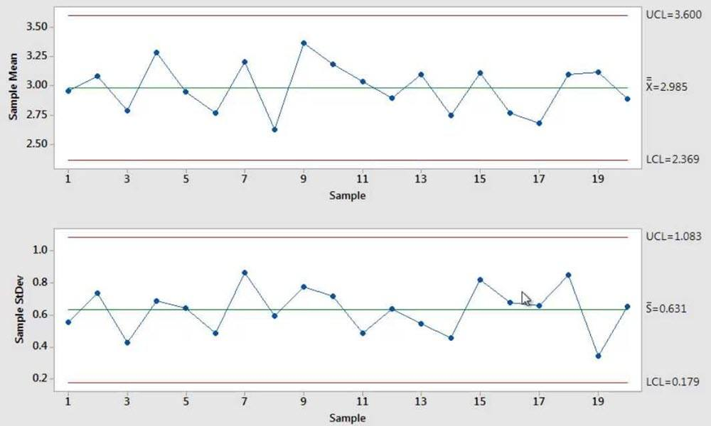 statistical process control tutorial