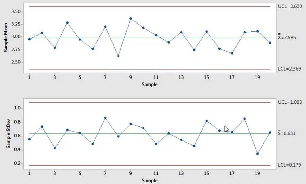 statistical process control tutorial