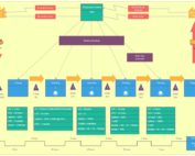 value stream mapping steps