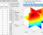 benefits of design of experiment