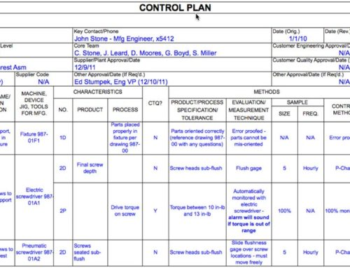 How to Use a Process Control Plan in Manufacturing