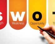 purpose of swot analysis