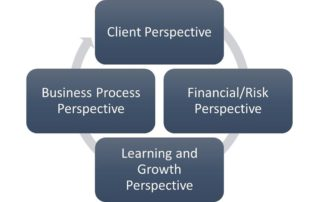 balanced scorecard for manufacturing