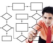 Process mapping steps