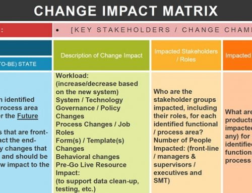 Using a Change Impact Assessment Matrix within Your Business
