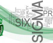 Six sigma explained