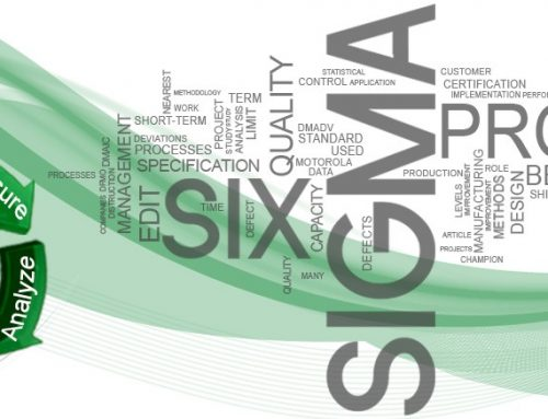 Six Sigma Explained for Beginners