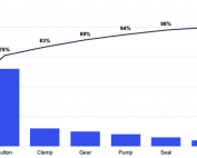 how to draw a pareto chart